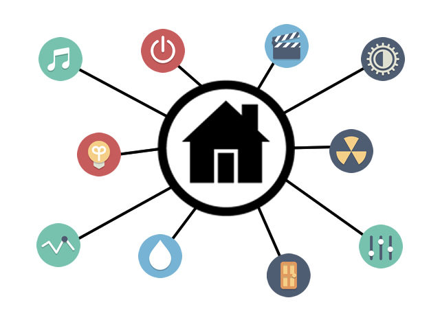 Home automation Australia; for a smarter home